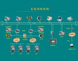 电缆充气机监控软件